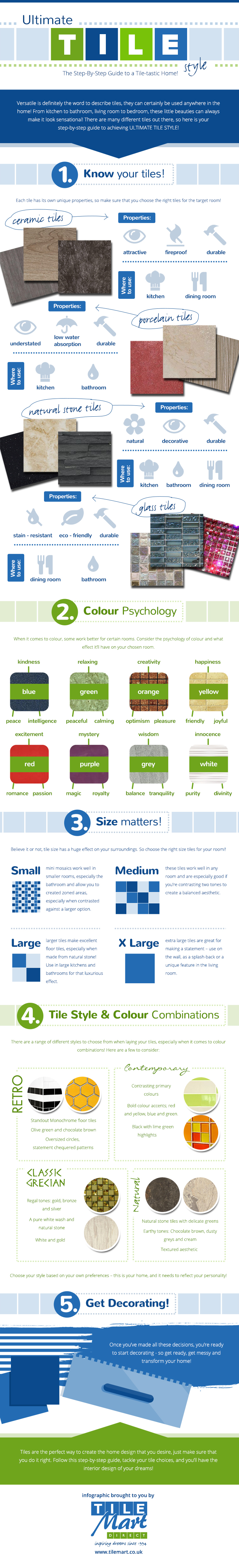 Tile Mart Infographic